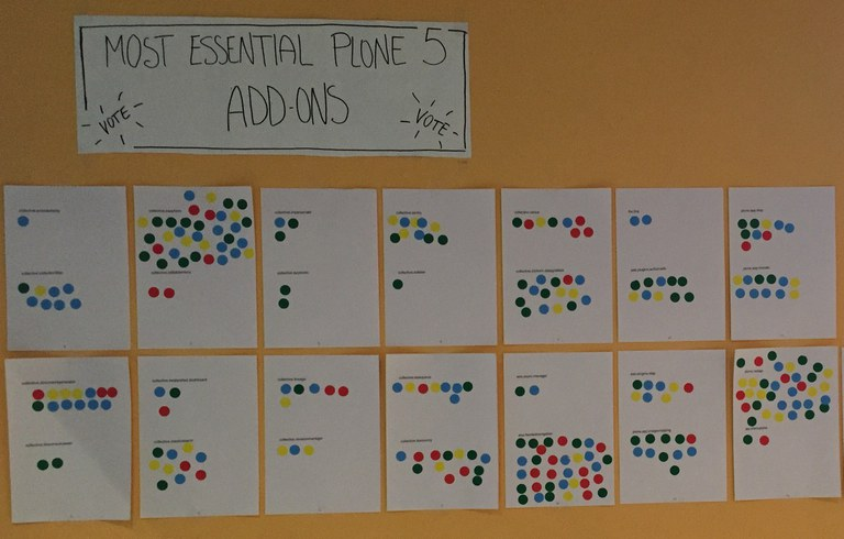 Add-on Voting at the Ferrara Plone Conference