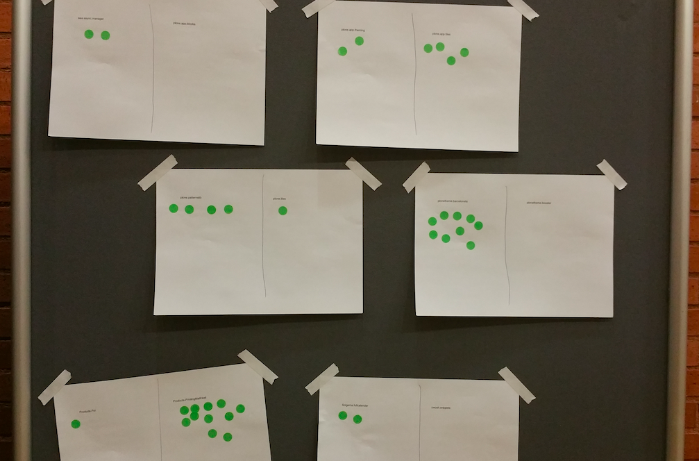 Add-on voting at the Barcelona Plone Conference